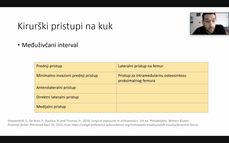 """""""Izrada smjernica Hrvatskog traumatološkog društva – kuk i natkoljenica"""" 20.04.2021."""